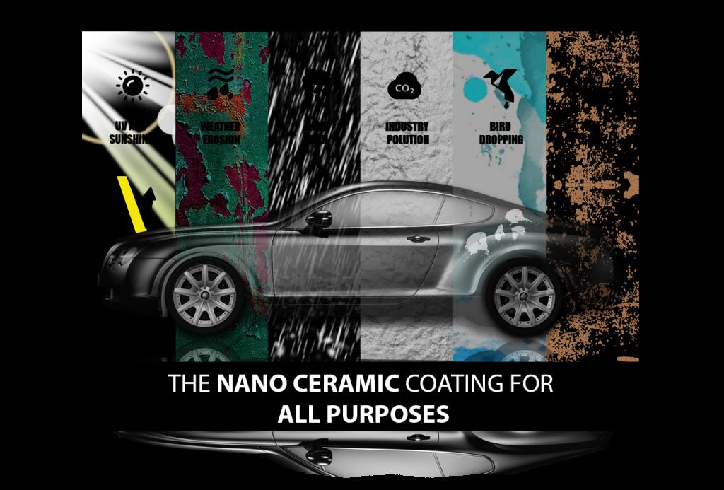 MaskPro Nano Ceramic Coating - All Weather Protection